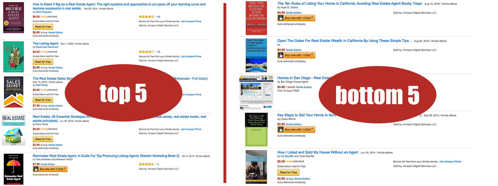 Top and Bottom EBook Covers